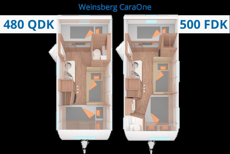 Wohnwagen mieten Vergleichsansicht